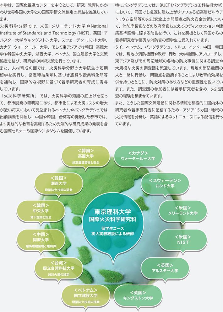 東京理科大学 グローバルCOEプロ...